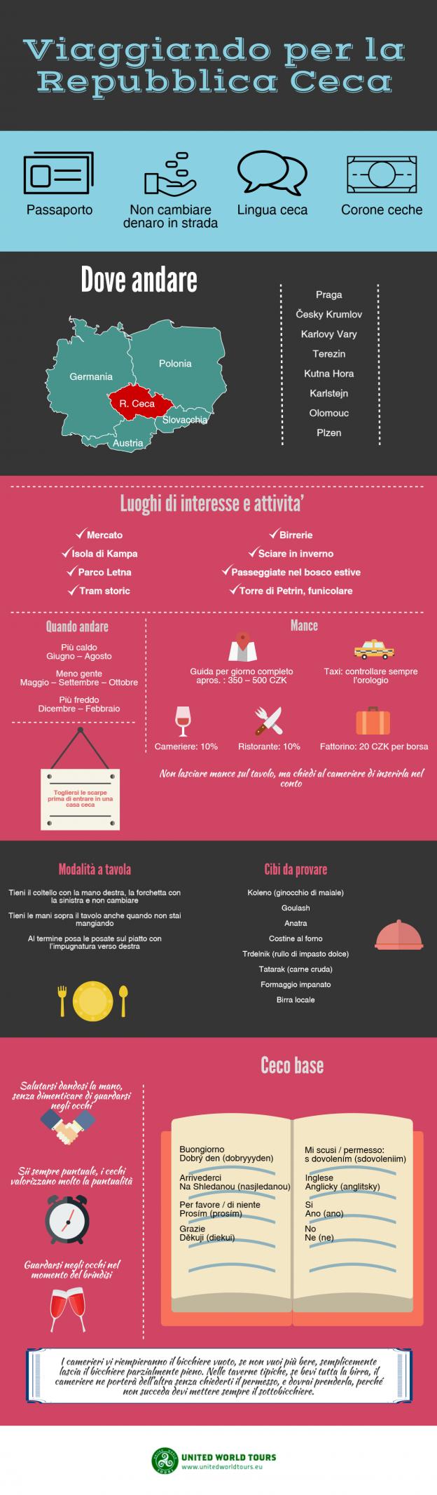 infografica viaggiando per la repubblica ceca
