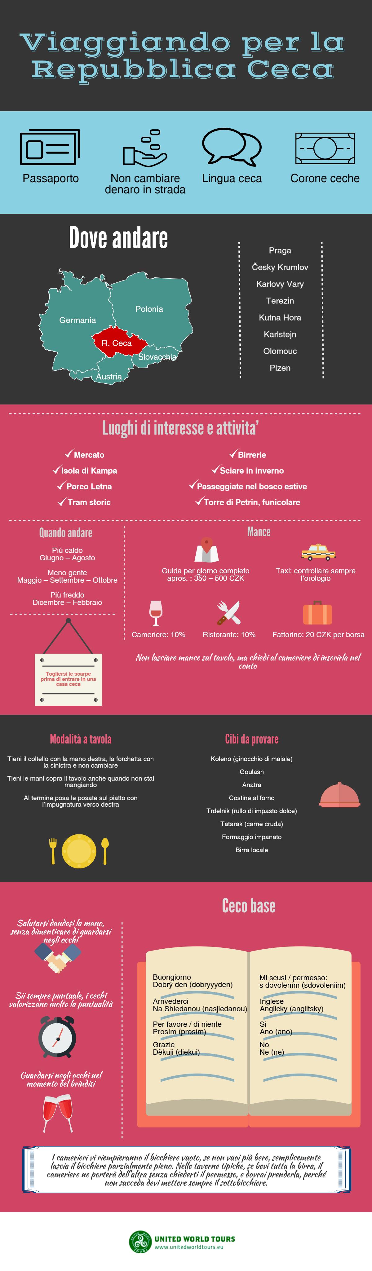 Viaggiando per la Repubblica Ceca (Infografica)